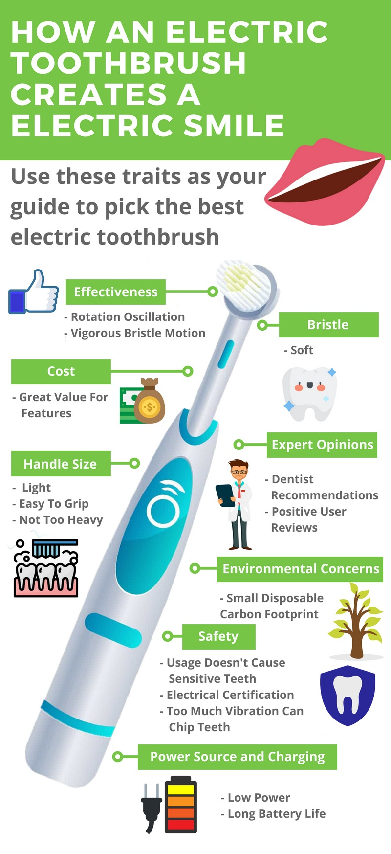 What Not to do with an Electric Toothbrush