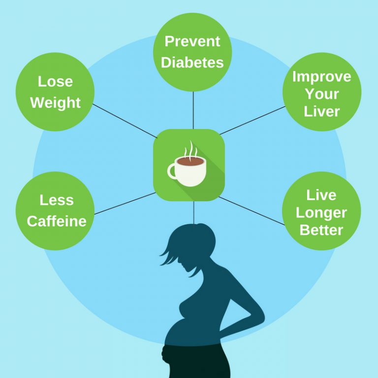 Health Benefits of Instant Coffee