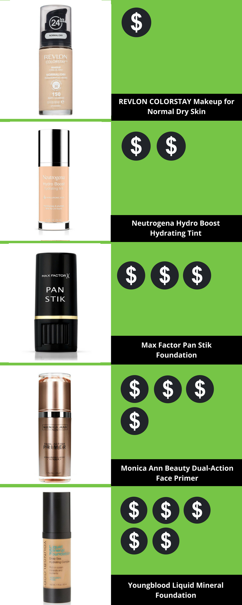 How Much Does Foundation for Dry Skin Cost - WITH TEXT