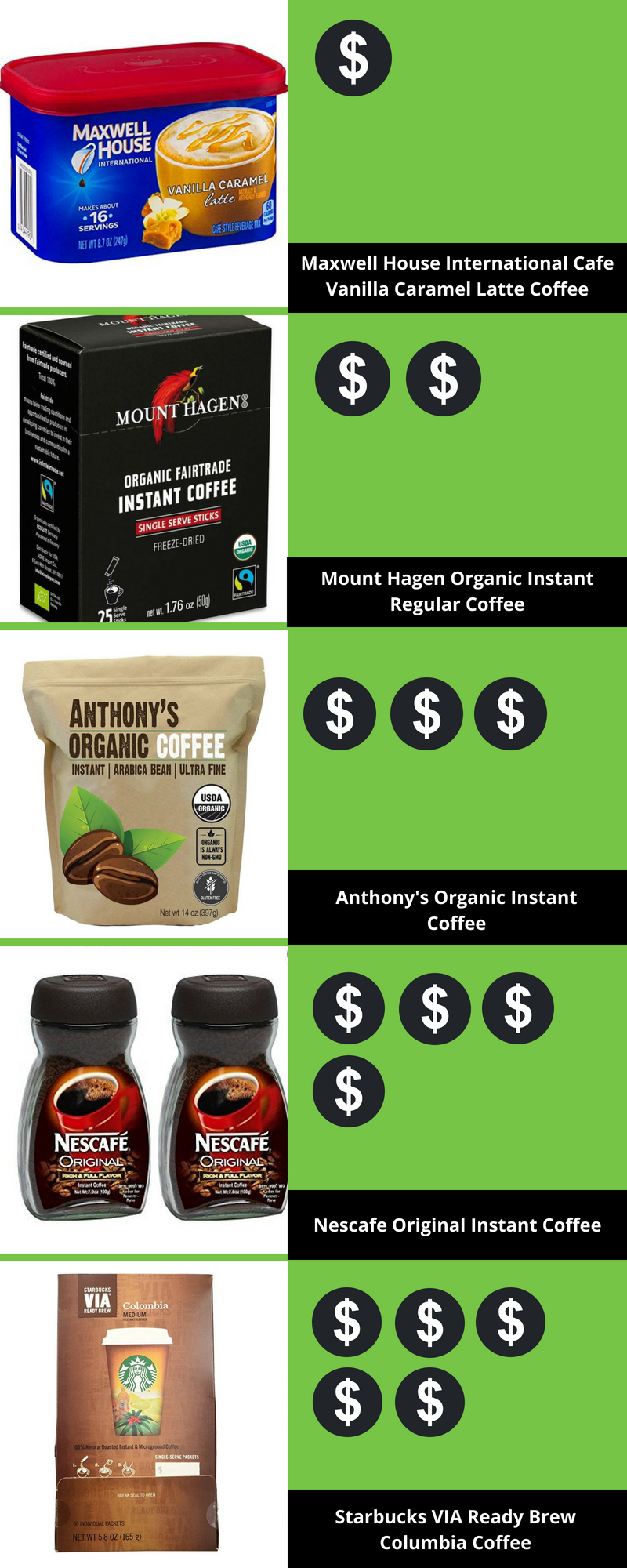 How Much Does Instant Coffee Cost - WITH TEXT